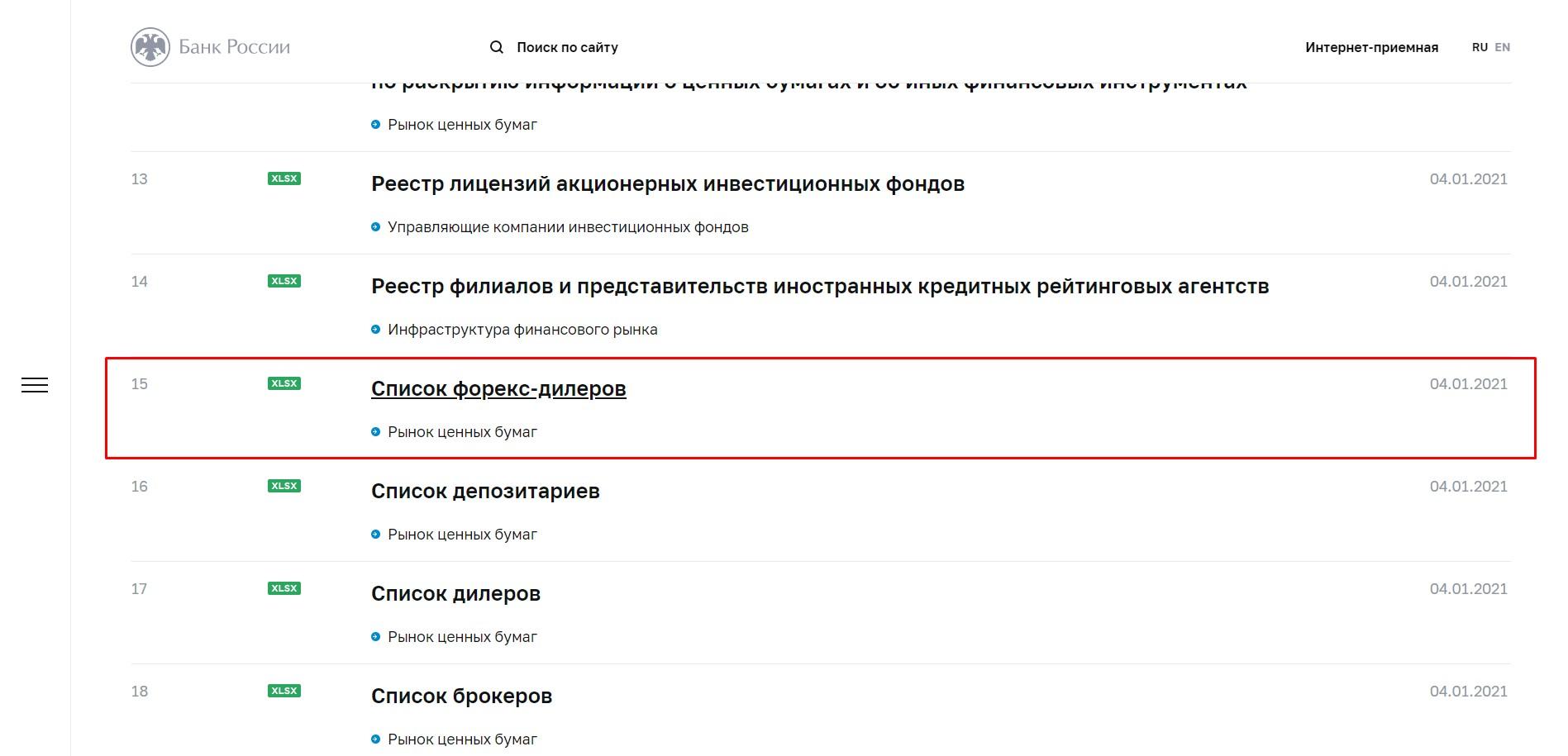 брокеры с лицензией ЦБ РФ